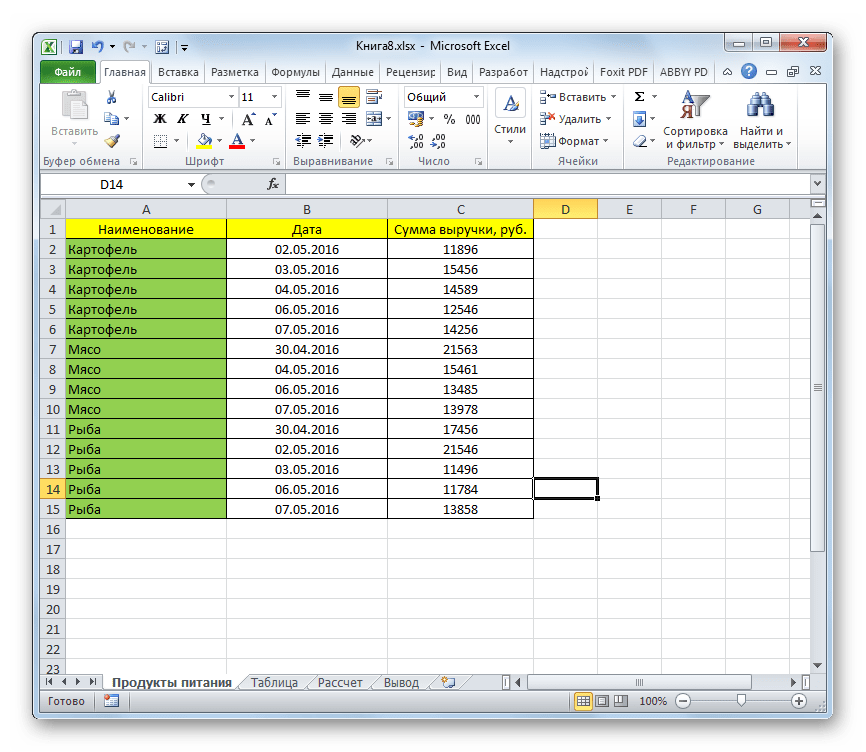 Удаление с помощью условного форматирование прошло усипешно в Microsoft Excel