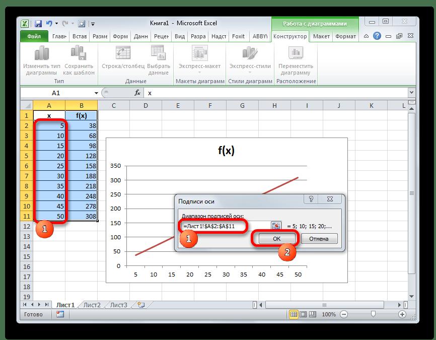 Установка подписи оси в Microsoft Excel