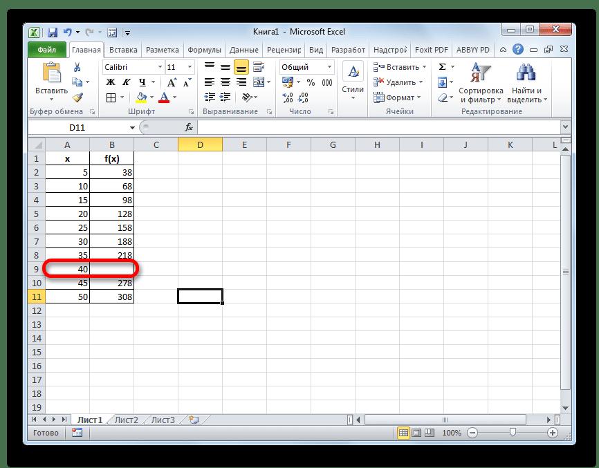В таблице нет значения функции в Microsoft Excel