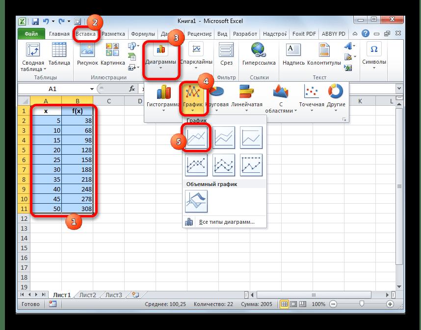 Выбор графика в Microsoft Excel