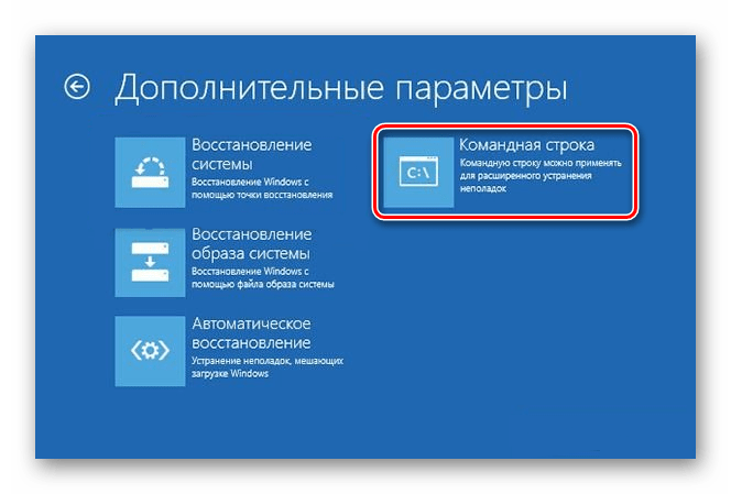 Windows 8 Командная строка