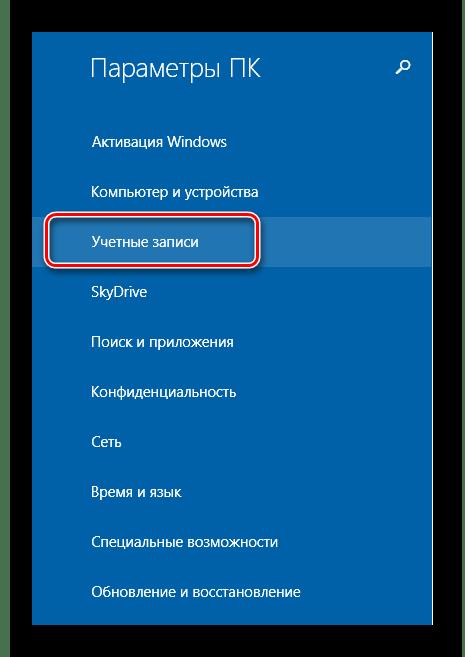 Windows 8 Учетные записи