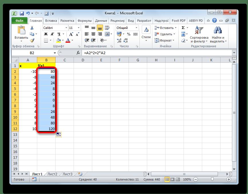 Зачения функции в Microsoft Excel