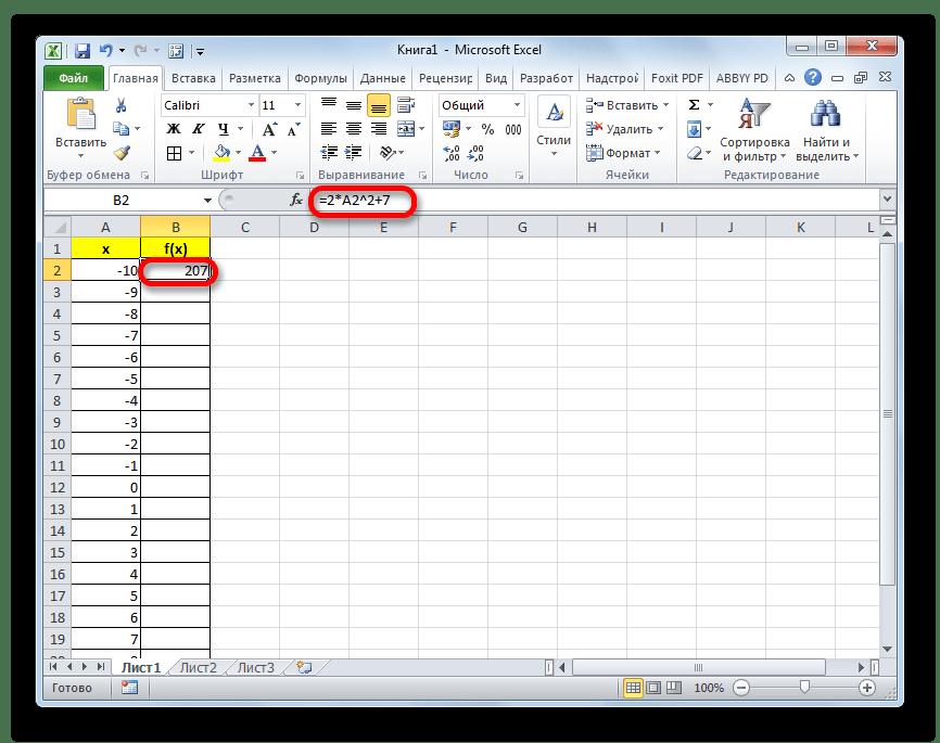 Значение первой ячейки столбца f(x) в Microsoft Excel