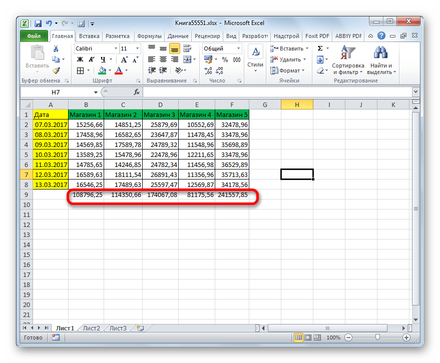 Автосумма подсчитана по каждому магазину в Microsoft Excel
