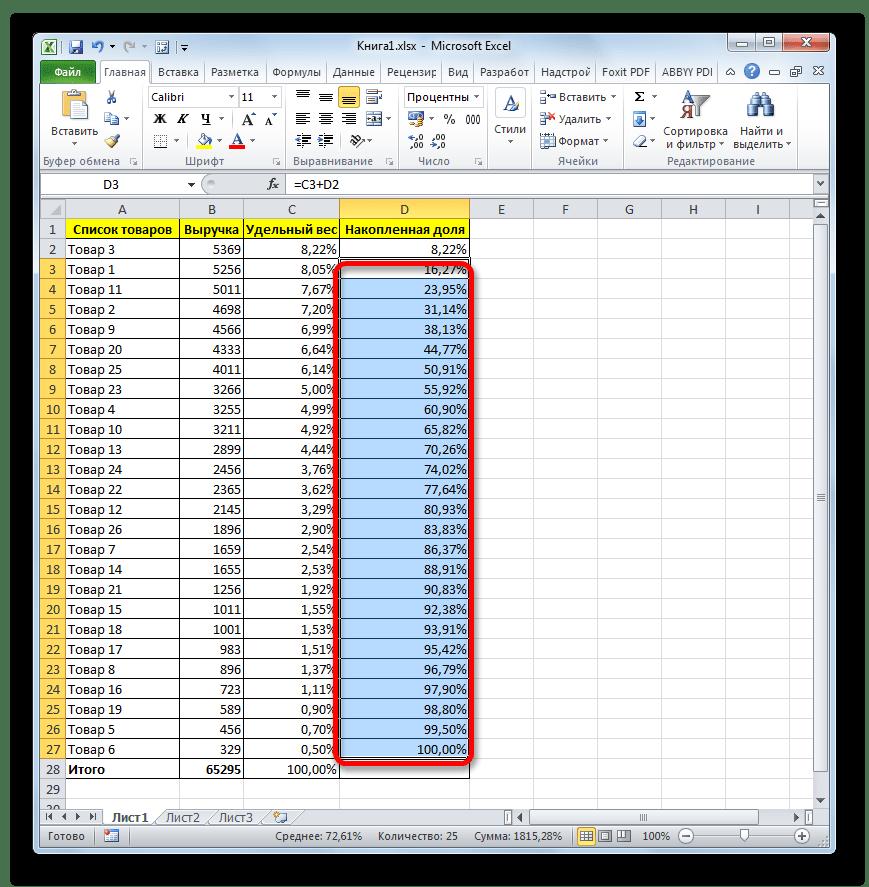 Данные заполненные маркером заполнения в Microsoft Excel