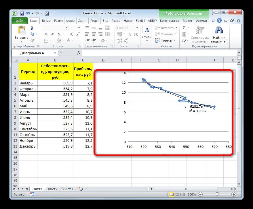 Экспоненциальная линия тренда построена в Microsoft Excel