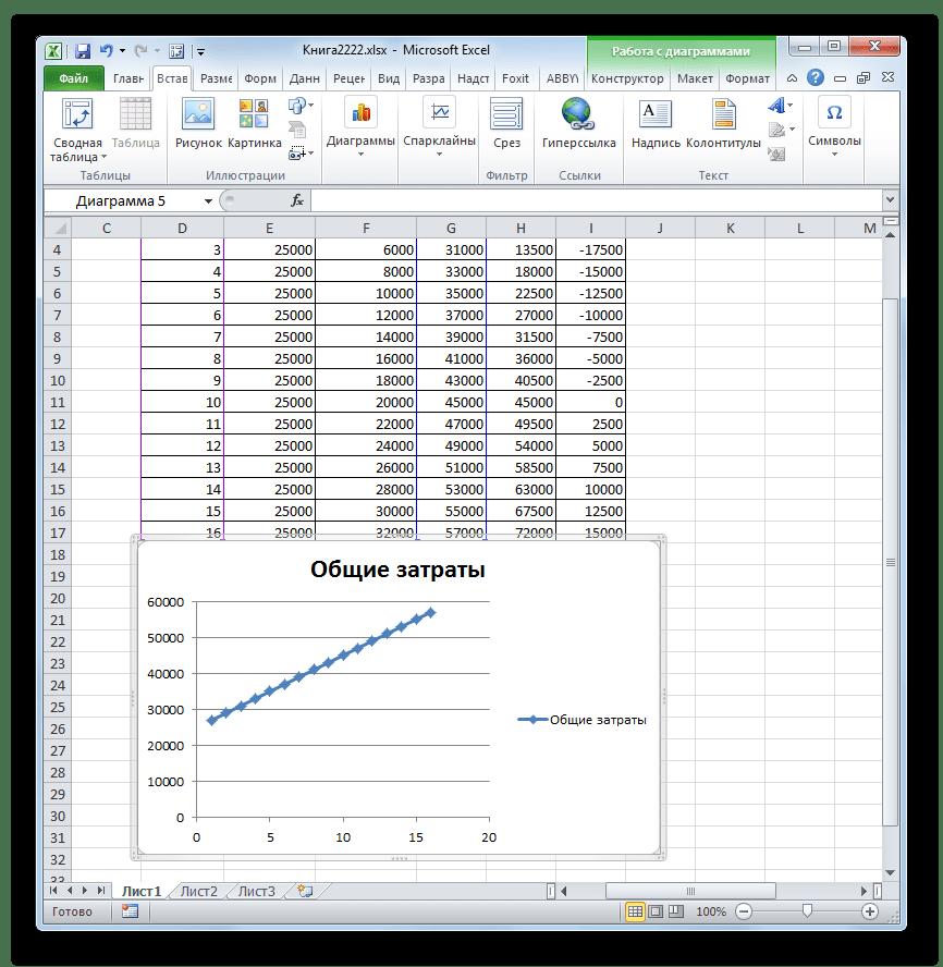 График общих затрат в Microsoft Excel