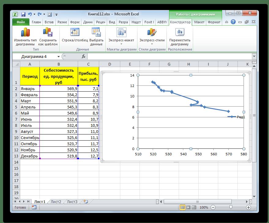 График построен в Microsoft Excel