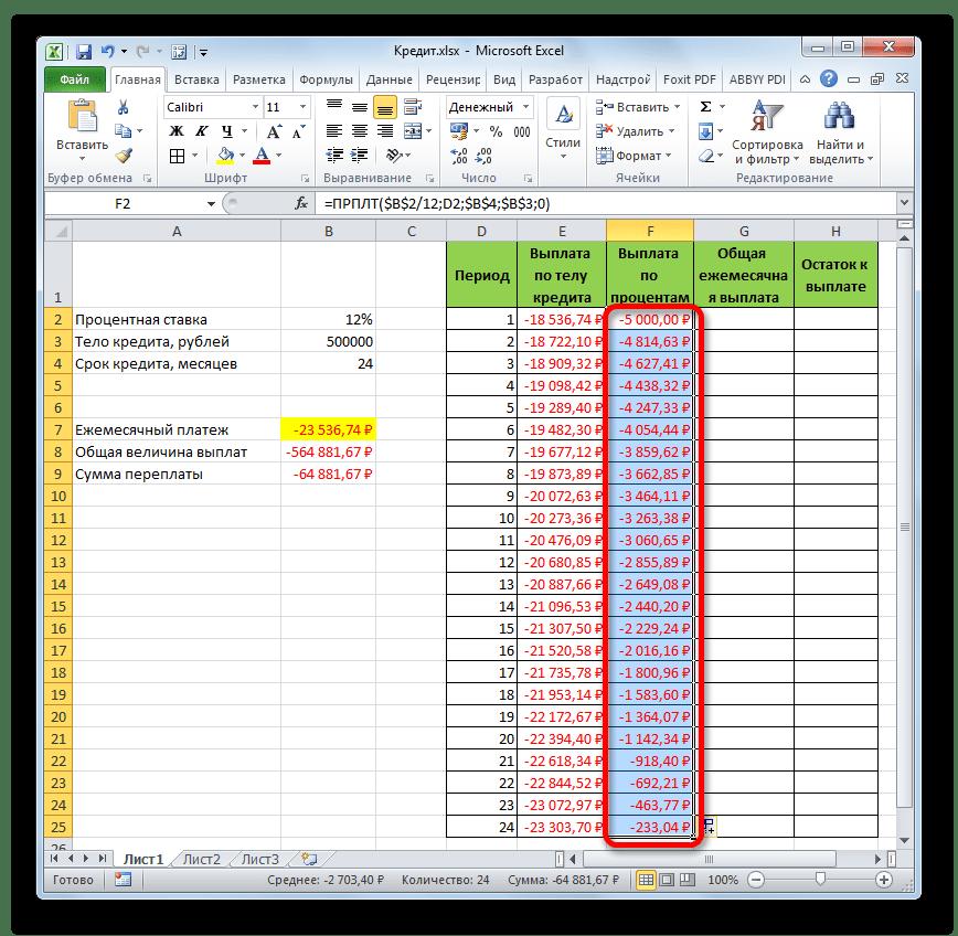 График выплат по процентам за кредит в Microsoft Excel