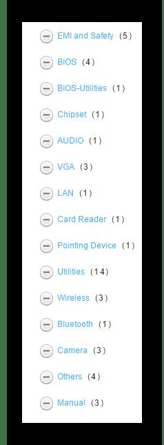 Группы драйверов для ноутбука ASUS