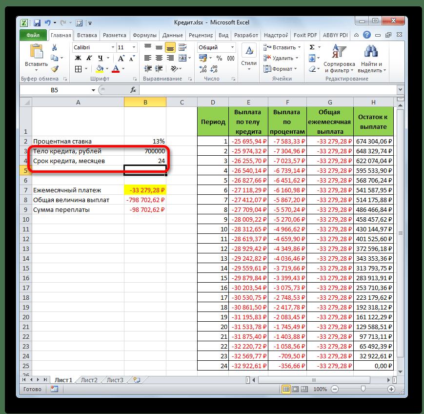Исходные данные изменены в программе Microsoft Excel