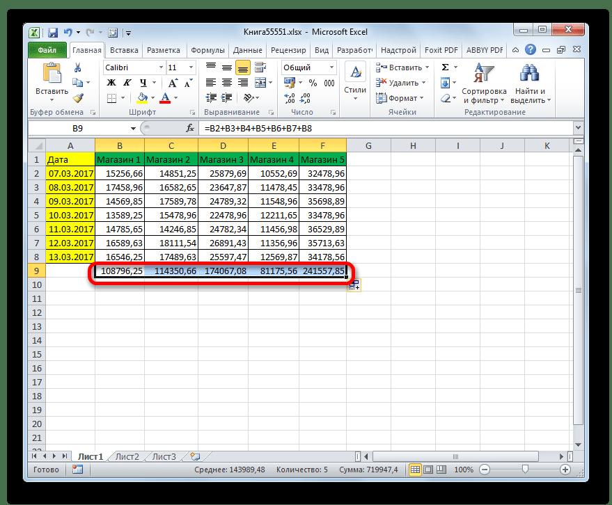 Итог сложения ячеек во всех столбцах в отдельности в Microsoft Excel