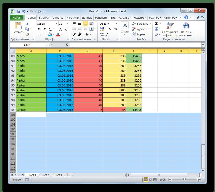 Избыточное форматирование удалено в Microsoft Excel