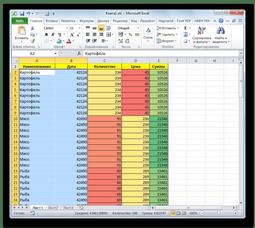 Излишнее форматирование в таблице удалено в Microsoft Excel