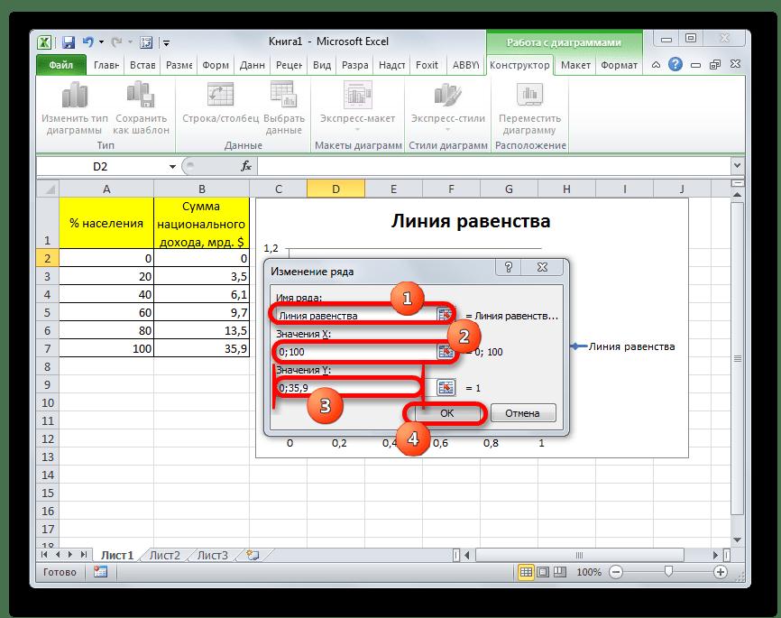 Изменения ряда для диаграммы Линия равенства в Microsoft Excel