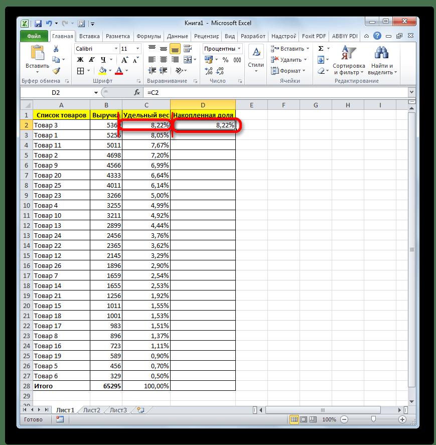 Накопленная доля первого товара в списке в Microsoft Excel