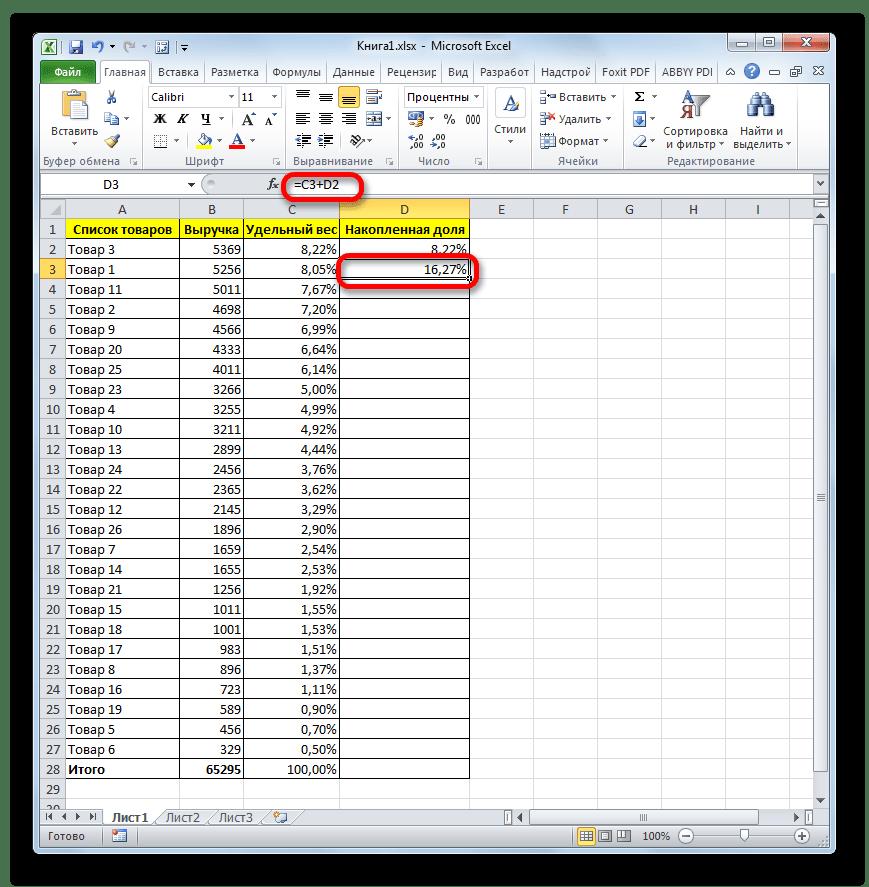 Накопленная доля второго товара в списке в Microsoft Excel