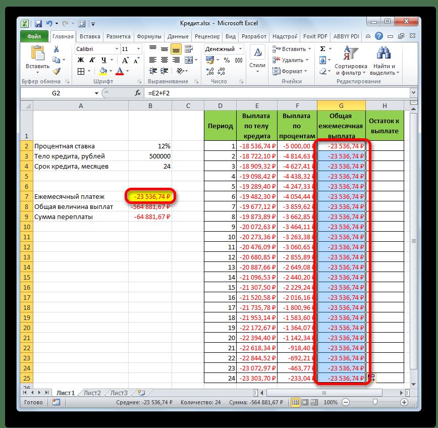 Общая сумма ежемесячного платежа в Microsoft Excel