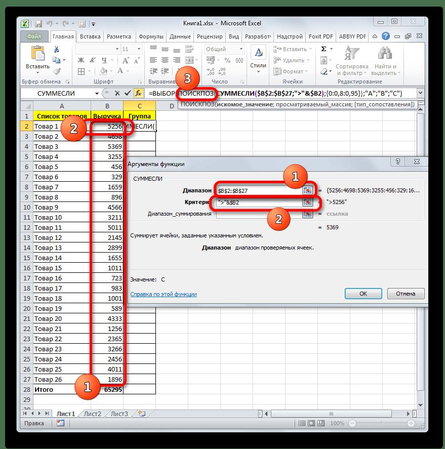 Окно аргументов функции СУММЕСЛИ в Microsoft Excel