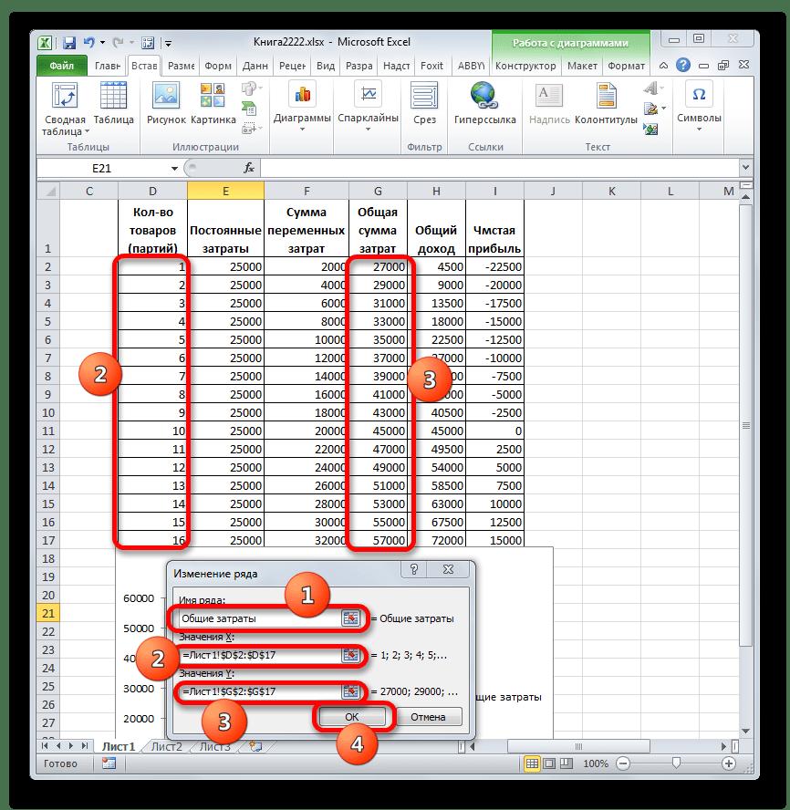 Окно изменения ряда Общие затраты в Microsoft Excel
