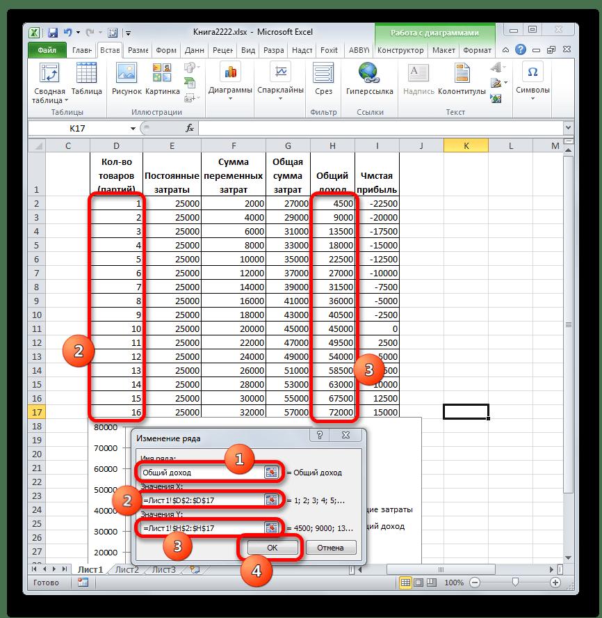 Окно изменения ряда Общий доход в Microsoft Excel