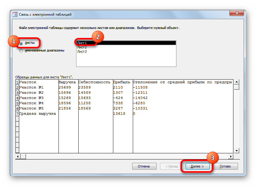 Окно связи с электронной таблицей в Microsoft Access
