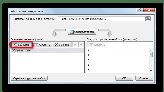 Окно выбора источника ряда в программе Microsoft Excel