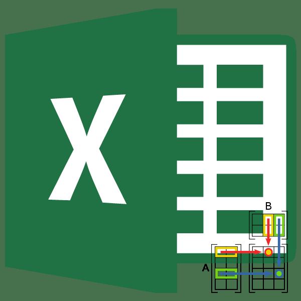 Оператор МУМНОЖ в Microsoft Excel