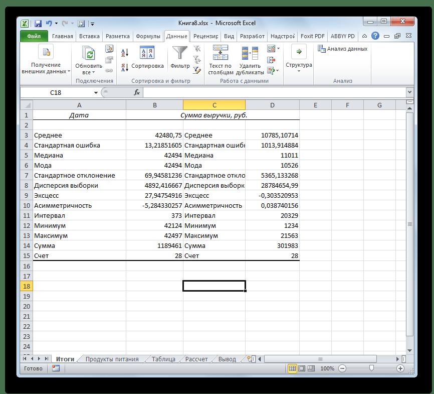 Отредактированные итоги описательной статистики в Microsoft Excel