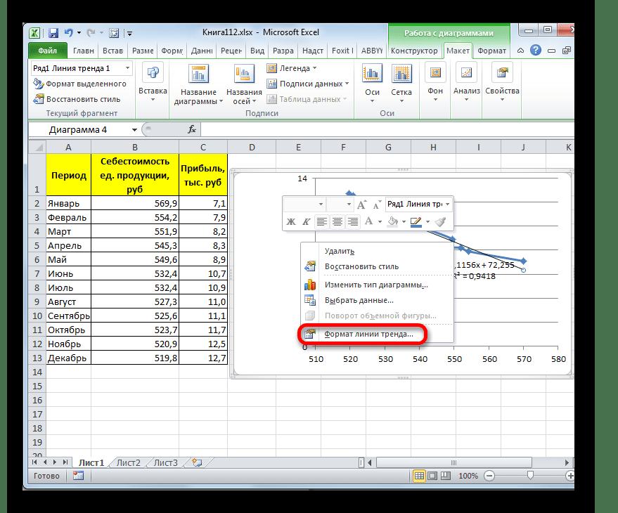 Переход в формат лини тренда в Microsoft Excel