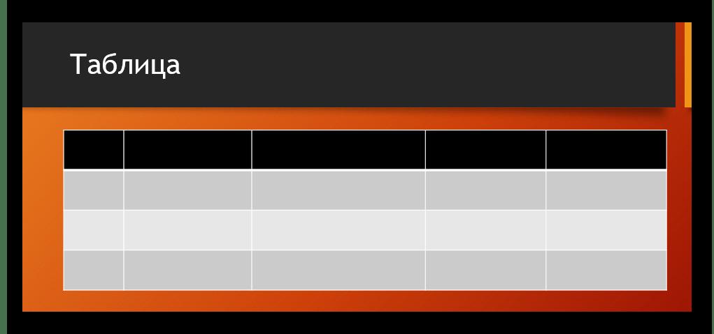 Пример стандартной таблицы в PowerPoint