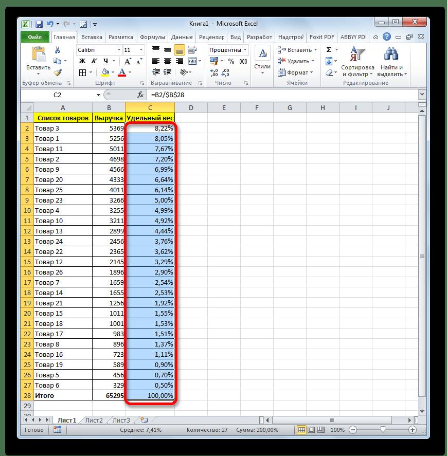 Процентный формат установлен в Microsoft Excel
