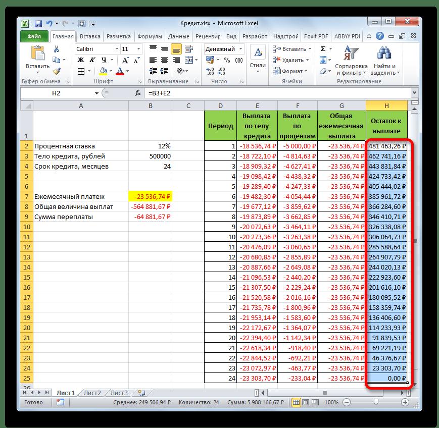 Расчет остатка к выплате по телу кредита в Microsoft Excel