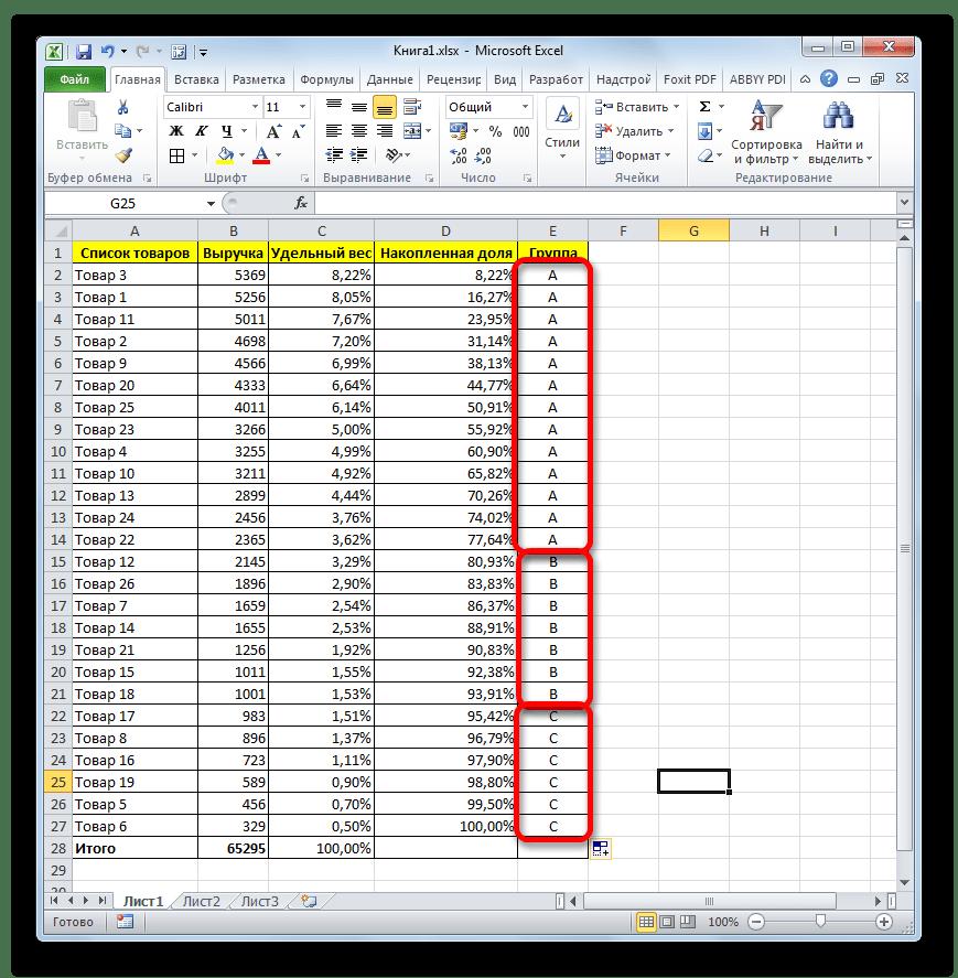 Разбиение товаров на группы в Microsoft Excel