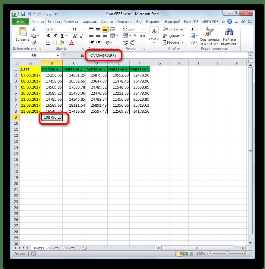 Результат вычисления фнкции СУММ в Microsoft Excel
