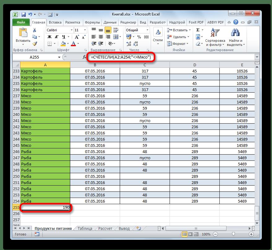 Результат вычисления функции СЧЁТЕСЛИ в программе Microsoft Excel