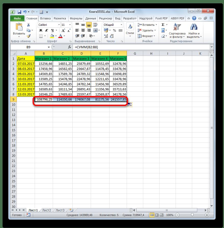 Результаты рачета функции СУММ для всех магазинов в отдельности в Microsoft Excel