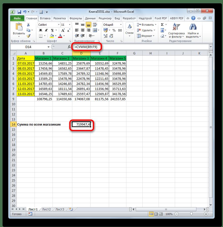 Результаты рачета функции СУММ по всем магазинам в Microsoft Excel