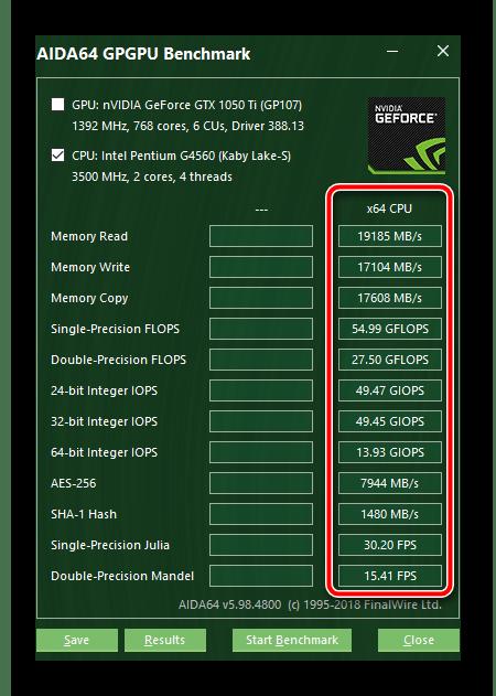 Результаты тестирования GPGPU в программе AIDA64