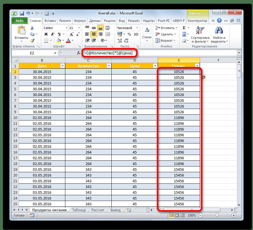 Столбец автозаполнен формулами в Microsoft Excel