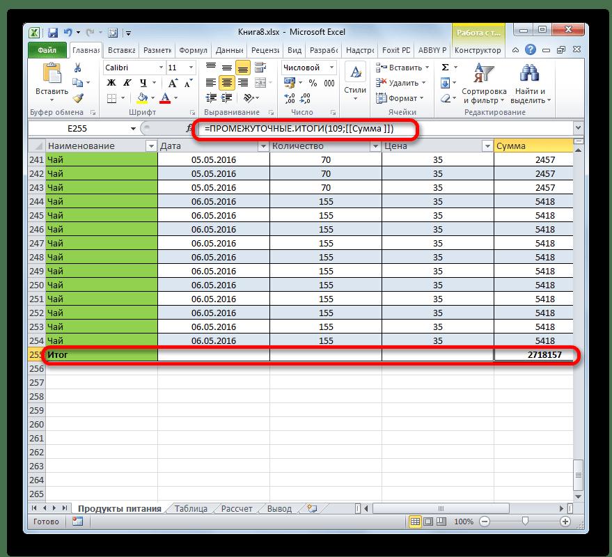 Строка итог в Microsoft Excel