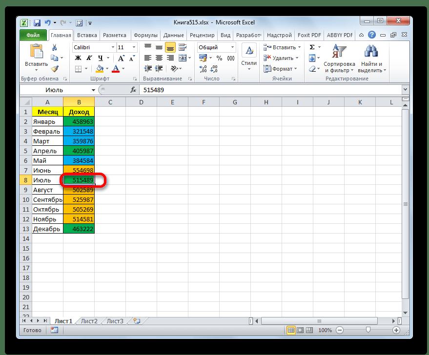 Цвет не поменялся после изменения значения в ячейке в Microsoft Excel
