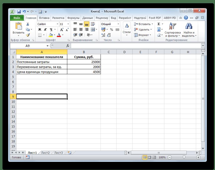 Таблица показателей деятельности предприятия в Microsoft Excel