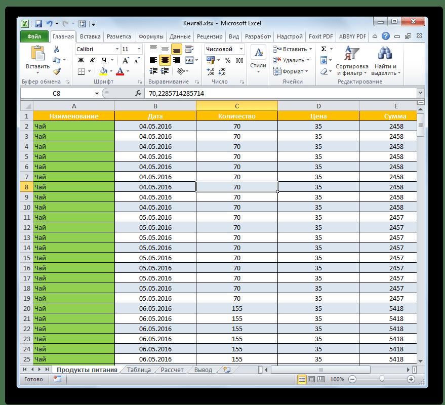 Таблица преобразована в обычный диапазон данных в Microsoft Excel