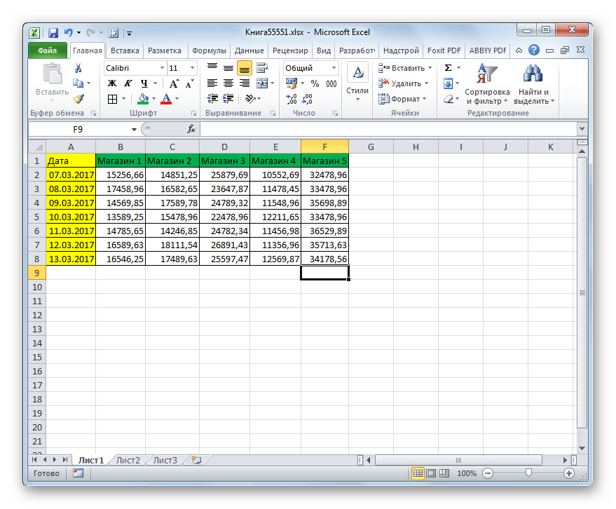 Таблица выручки по магазинам в Microsoft Excel