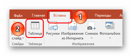 Таблицы во вкладке Вставка в PowerPoint