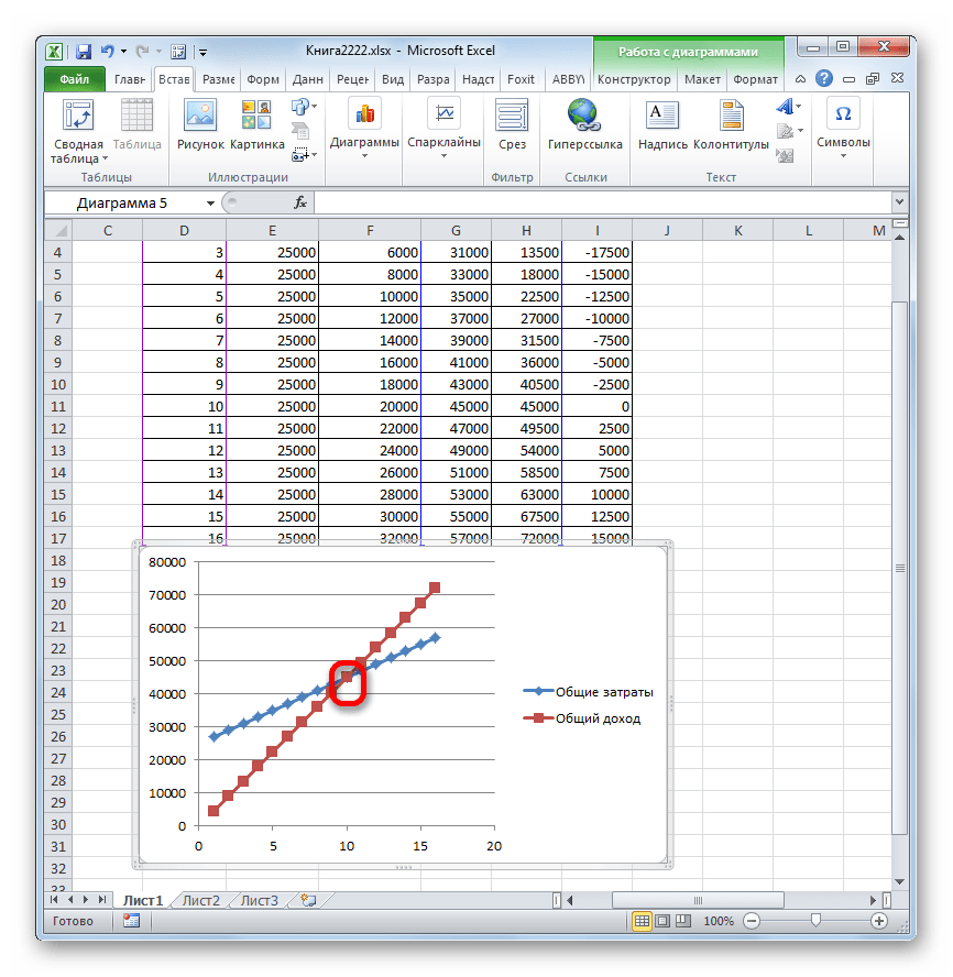 Точка безубыточности на графике в Microsoft Excel