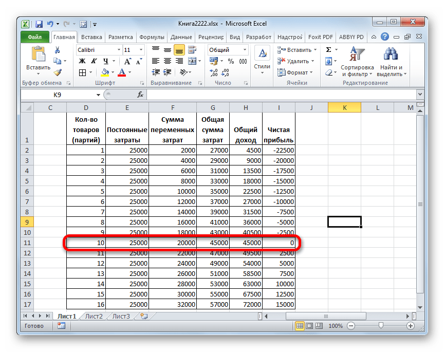 Точка безубыточности на предприятии в Microsoft Excel