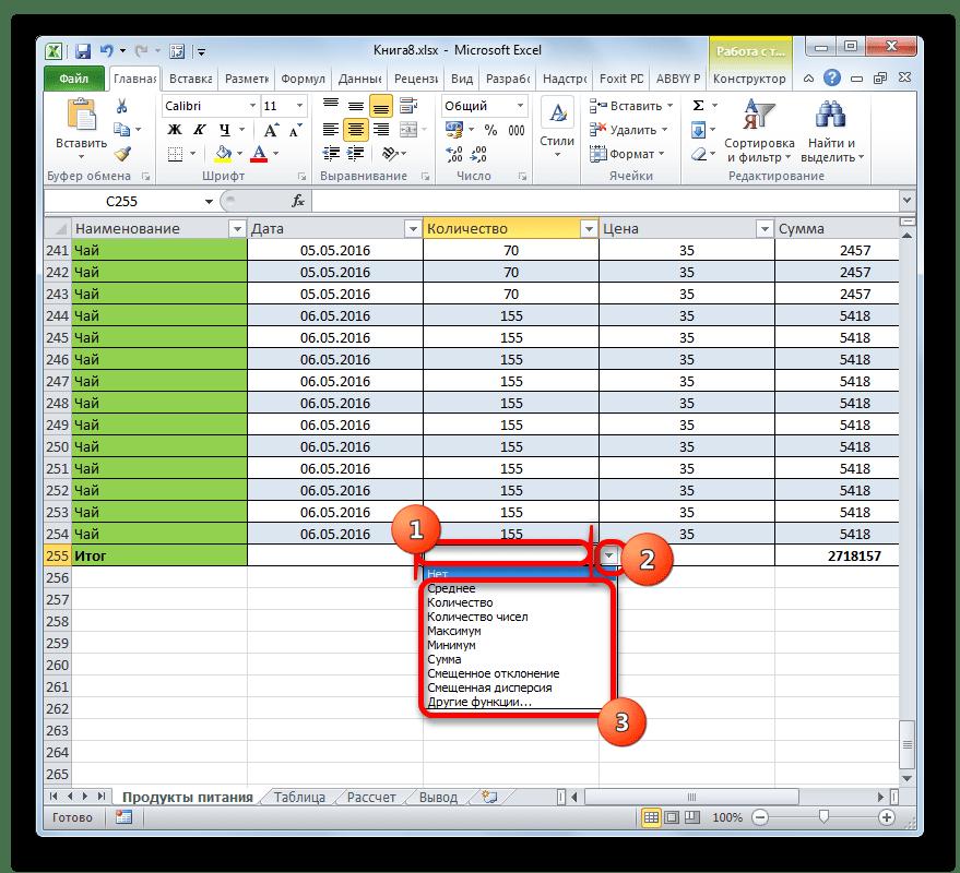 Варианты суммирования в Microsoft Excel